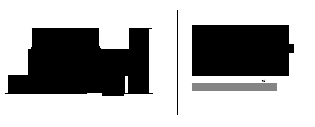 Astorga Martínez y Asociados - Valuación